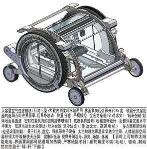 水陆通用代步车