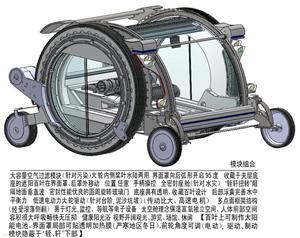保健电动车供应商