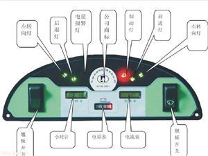 电动车辆组合仪表