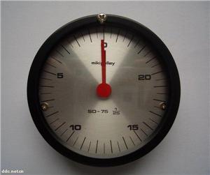 日本三木旋转指示计压力表