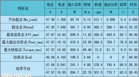 协昌6管电动车控制器-无锡协昌科技有限公司